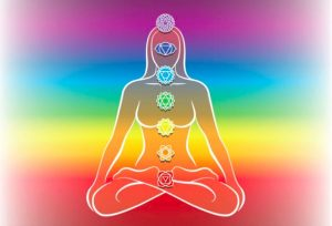 Balancing and Opening the Seven Chakras